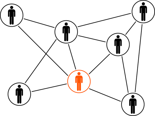 linked connected network
