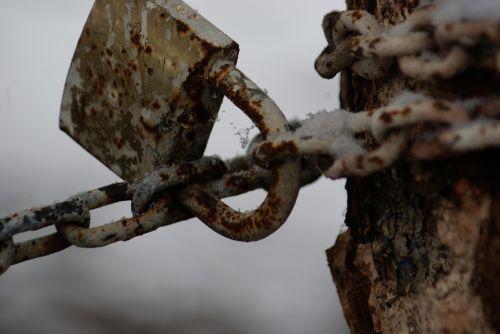lock forbidden chain