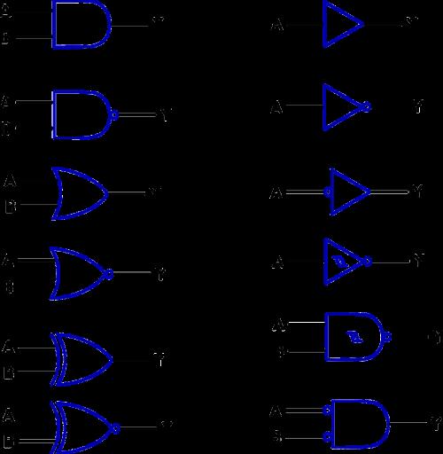 logic gate functions digital circuit