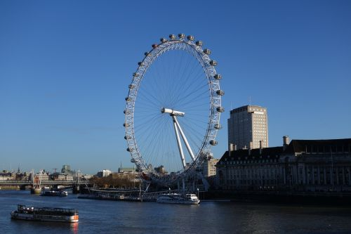 london holiday places of interest