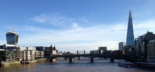 london landscape cities