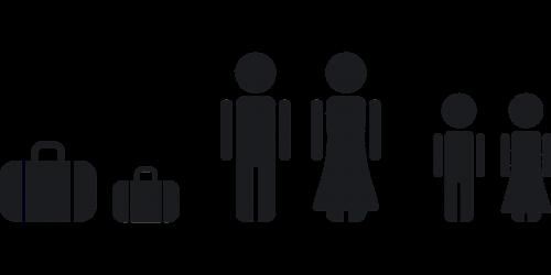 family travel vacation