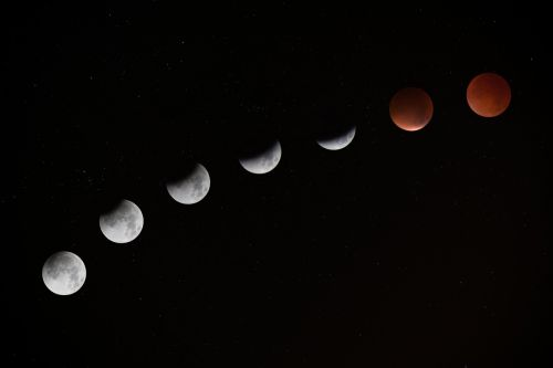 lunar eclipse blood moon cycle