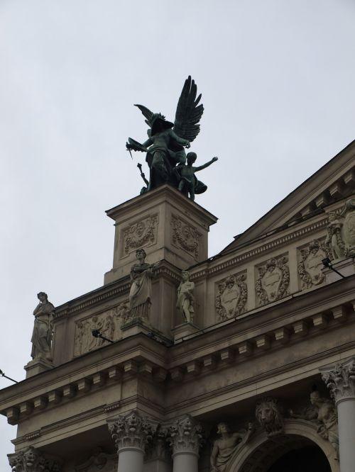 lviv theatre architecture