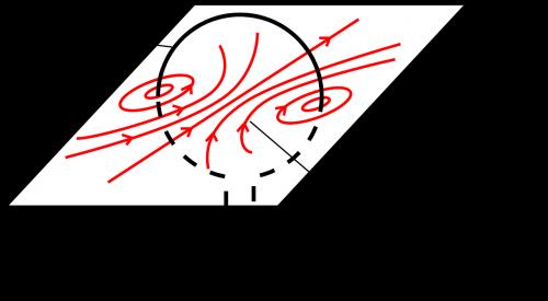 magnetism electromagnetic field magnet