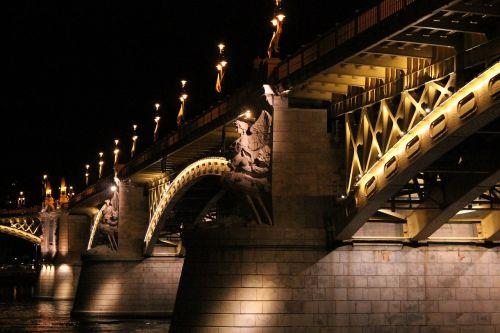 bridge budapest margaret