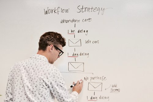 marketing  business  whiteboard