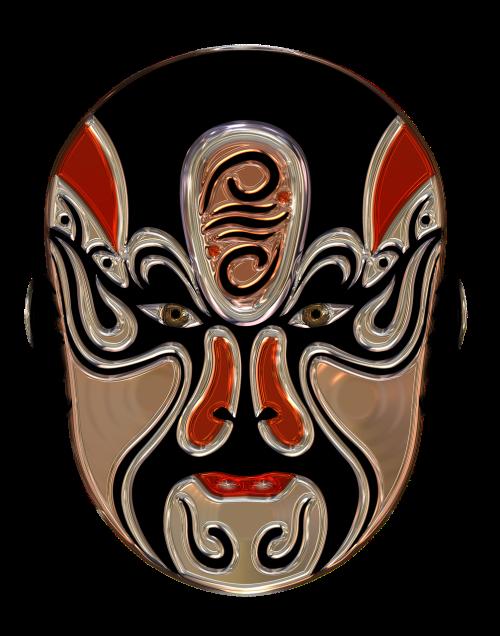 mask metallizer asia
