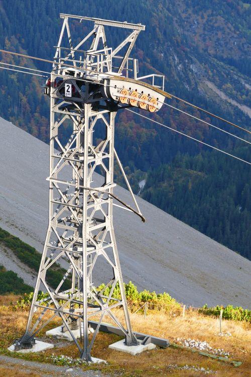 mast seilbahn mast cable car