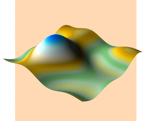 math function surface plot