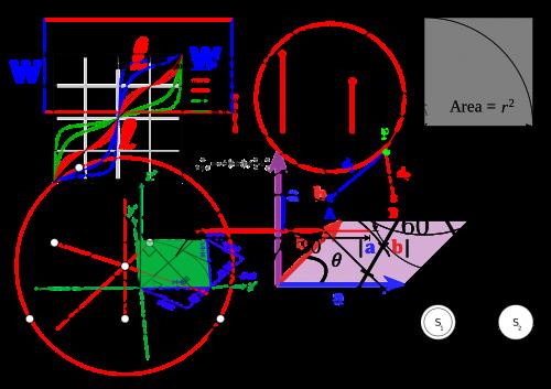 mathematics formula physics