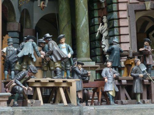 mechanical theater schloss hellbrunn figures