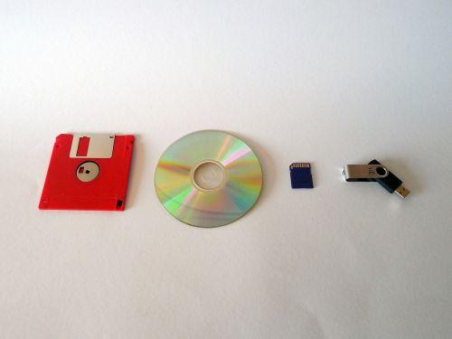 memory data floppy disk