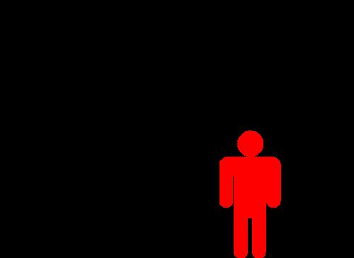 men individual group