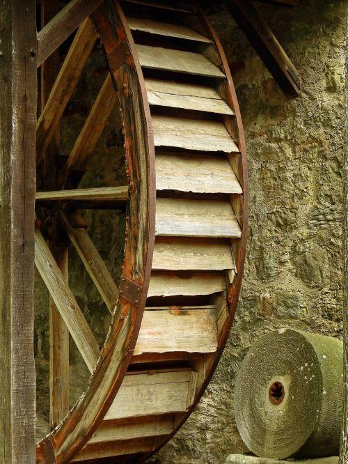 mill technology historically
