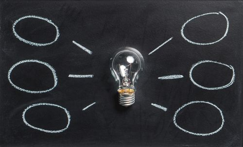 mindmap brainstorm idea