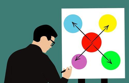 mindmap  planning  presentation