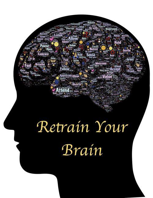 mindset mindfulness meditation