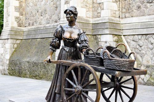 molly malone statue attraction