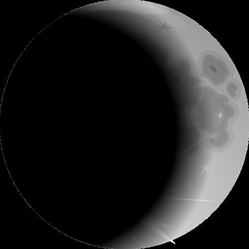 moon lunar phases
