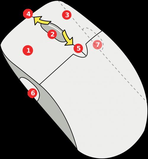 mouse laser wheel