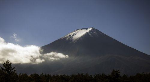 mt fuji volcano japan