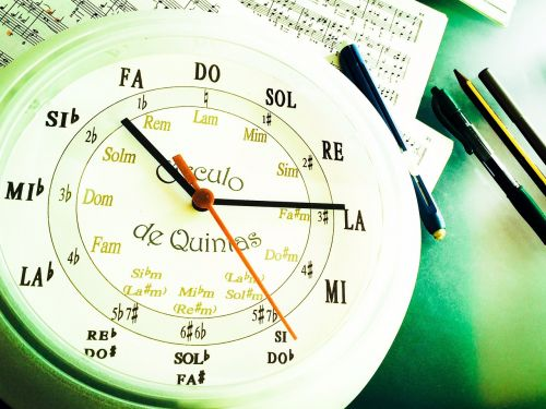 music circle of fifths harmony