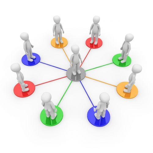 network society social