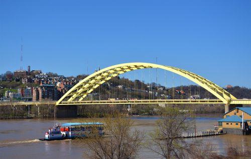 newport cincinnati bridge