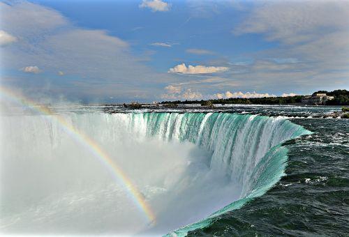 niagara falls water waterfall