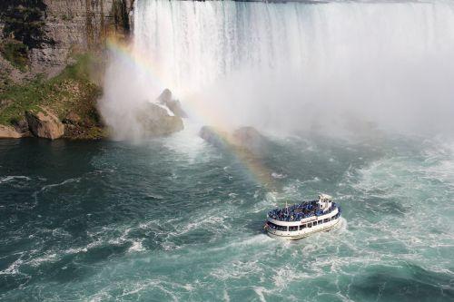niagara falls canada waterfall