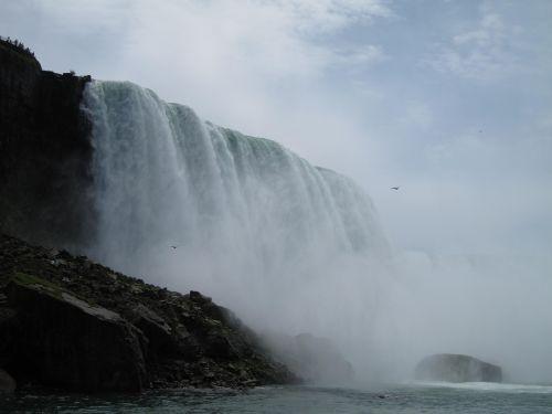 niagra falls canada water