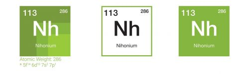nihonium chemistry periodic table