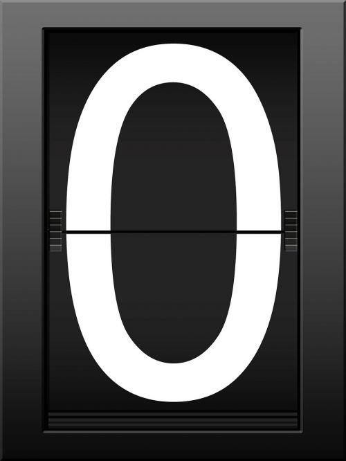 null timeline display panel