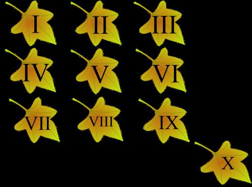 numbers leaflets roman