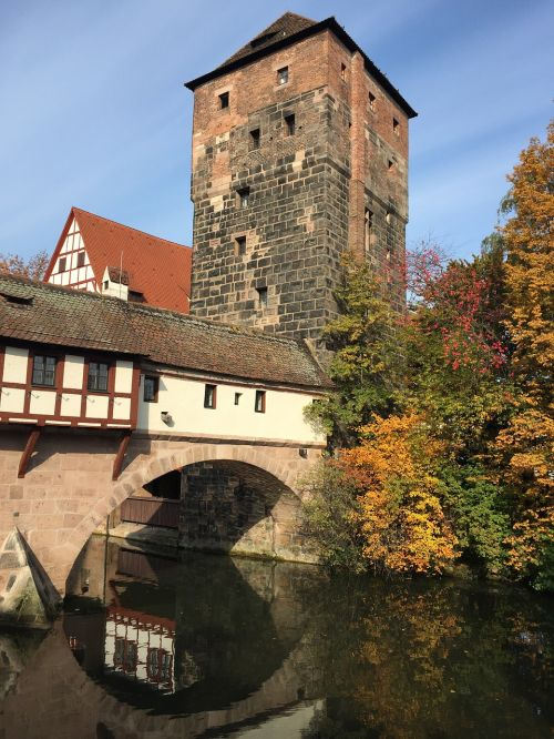 nuremberg swiss francs middle ages