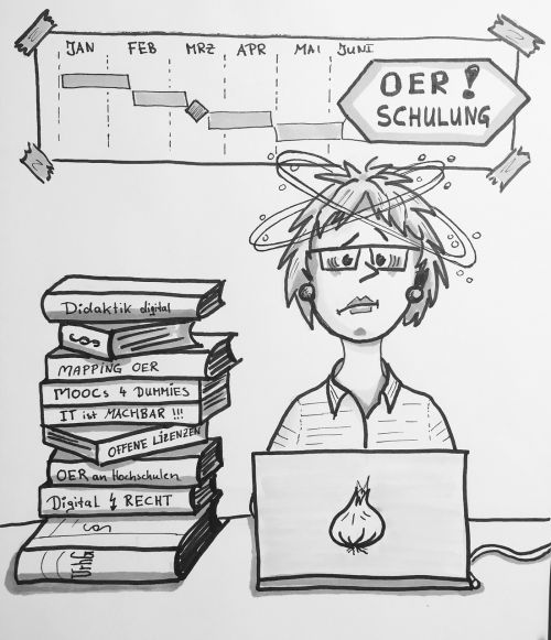 oer open educational resources free learning content