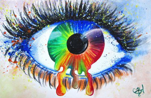 painting watercolour eye