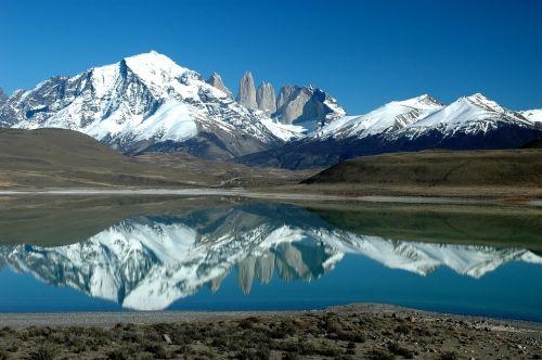 patagonia fitz roy cerro torre