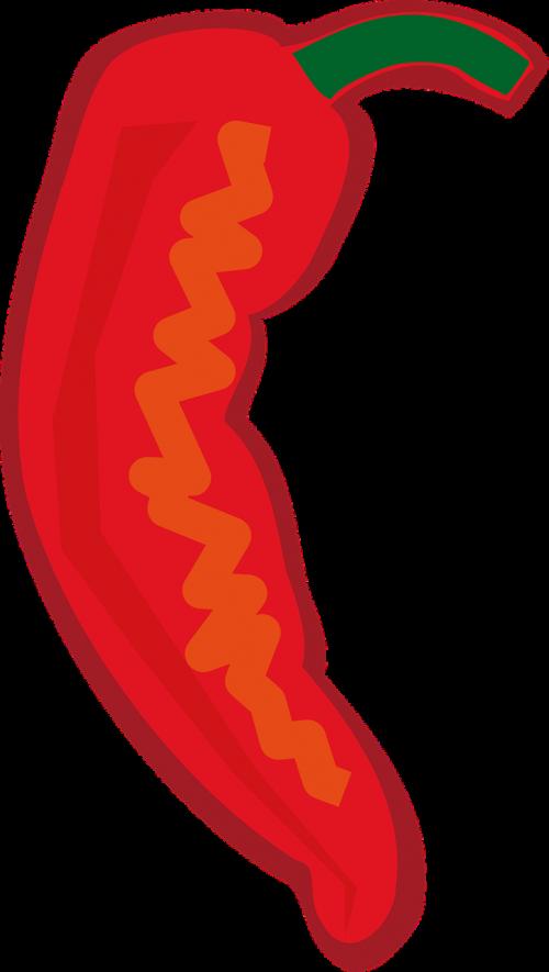 pepper chili spice