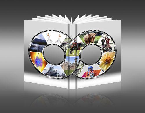 Photo-loop