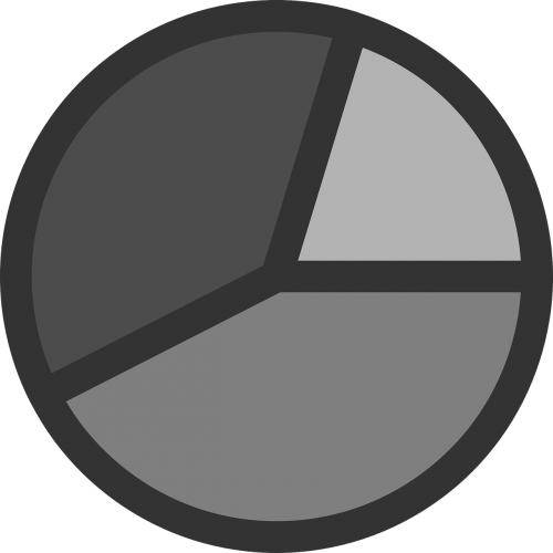 pie chart dimensional