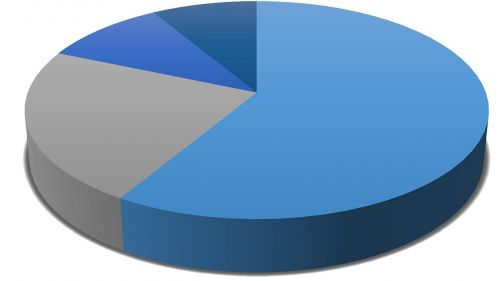 pie chart diagram data