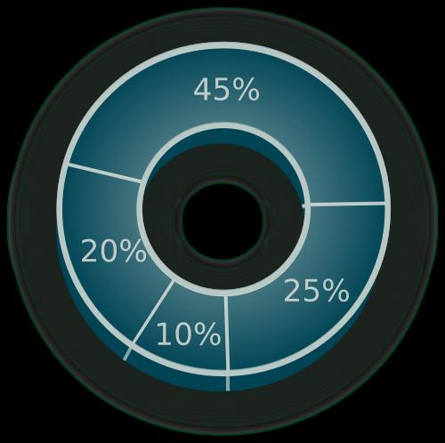 pie chart chart data
