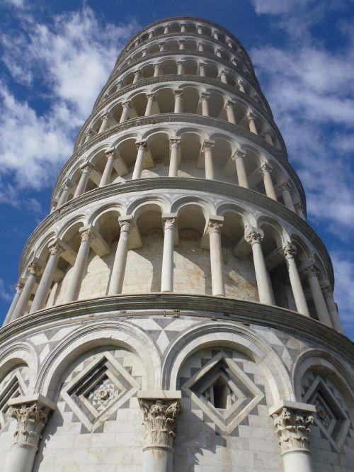 pisa iconic italy travel