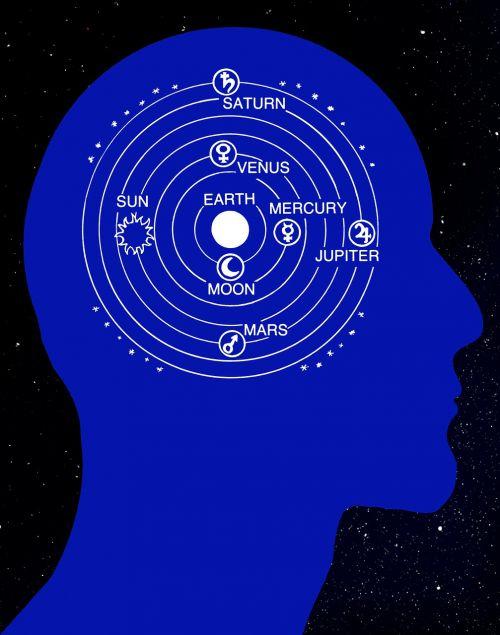 planned solar system circulation