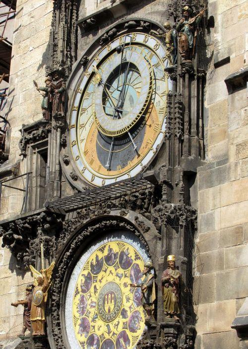 prague astronomical clock hour s