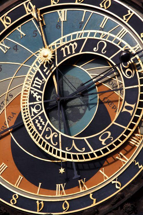 Prague Astronomical Clock Detail
