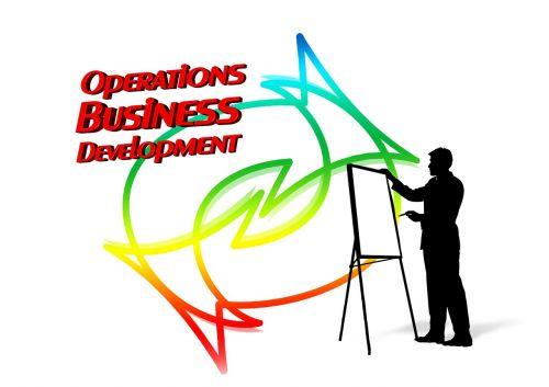 presentation flipchart operation