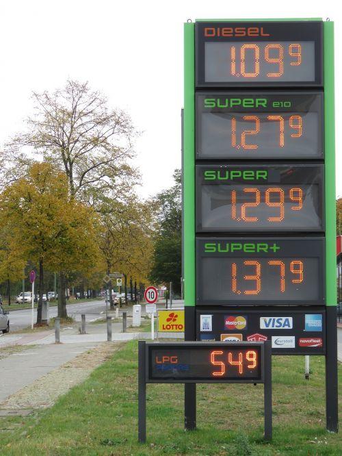 price display petrol stations berlin